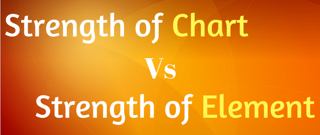 BaZi – Differences between Strength of Chart and Strength of Element